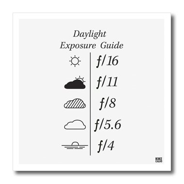 3dRose ht_37756_3 Daylight Exposure Guide and Light Metering Aperture Table Iron on Heat Transfer for White Material, 10 by 10-Inch von 3dRose