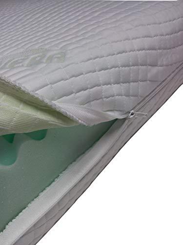 matratzen lattenroste von mail2mail bei amazon g nstig online kaufen bei m bel garten. Black Bedroom Furniture Sets. Home Design Ideas