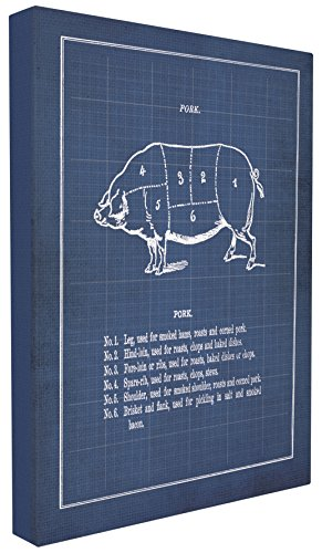 Stupell Home Décor Vintage Pig Body Blueprint Gespannte Leinwand Art Wand, 16 x 1,5 x 20, Stolz Made in USA von The Stupell Home Decor Collection